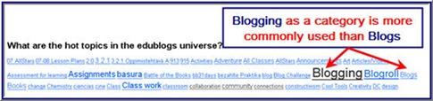 Edublogcategory