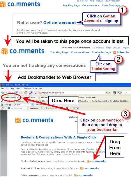 Diagram of how to set up Co.mment account